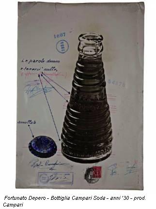 Набросок бутущей бутылочки CampariSoda